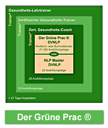 startbild_prac_gruen_220
